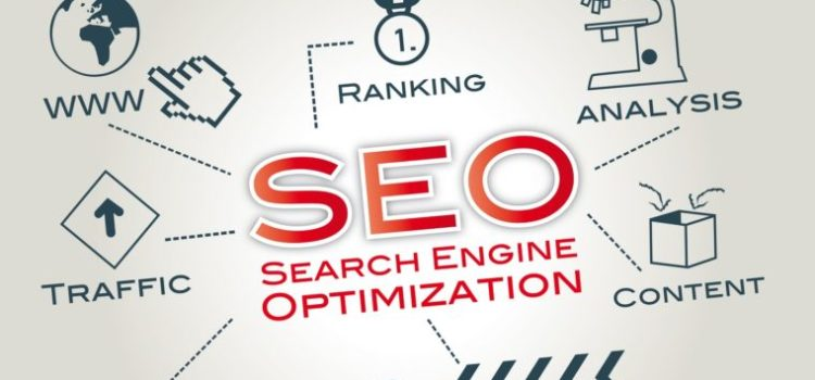 SEO in Kenya, what it means for you