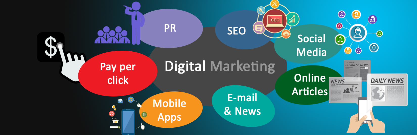 3 Reasons Why You Need Digital Marketing